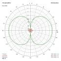 Lumenier Antenne AXII Straight MMCX 5.8GHz - LHCP