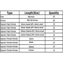 M2 series Nylon standoffs screws combo