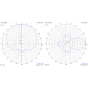 TrueRC MX2-AIR 5.8 - LHCP - Antenna