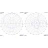Antenne TrueRC MX2-AIR 5.8 - LHCP