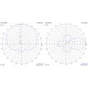 TrueRC MX2-AIR 5.8 - RHCP - Antenna