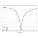 Antenne Raptor 5.8Ghz - Menace RC