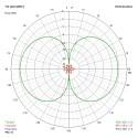 Lumenier Antenne AXII Stubby 5.8GHz - RHCP