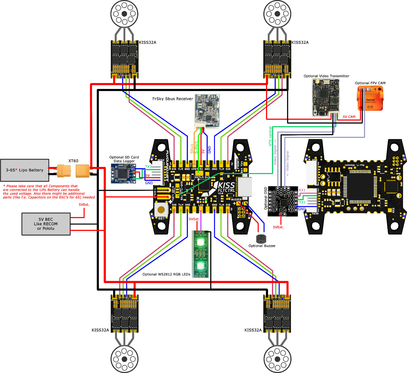 Lcd Anschlussplan as well Duet Zone Dmx Wireless Rgb W In Wall Controller likewise Iq On besides Rgbw Diagram   Edit besides J. on rgb led controller wiring diagram