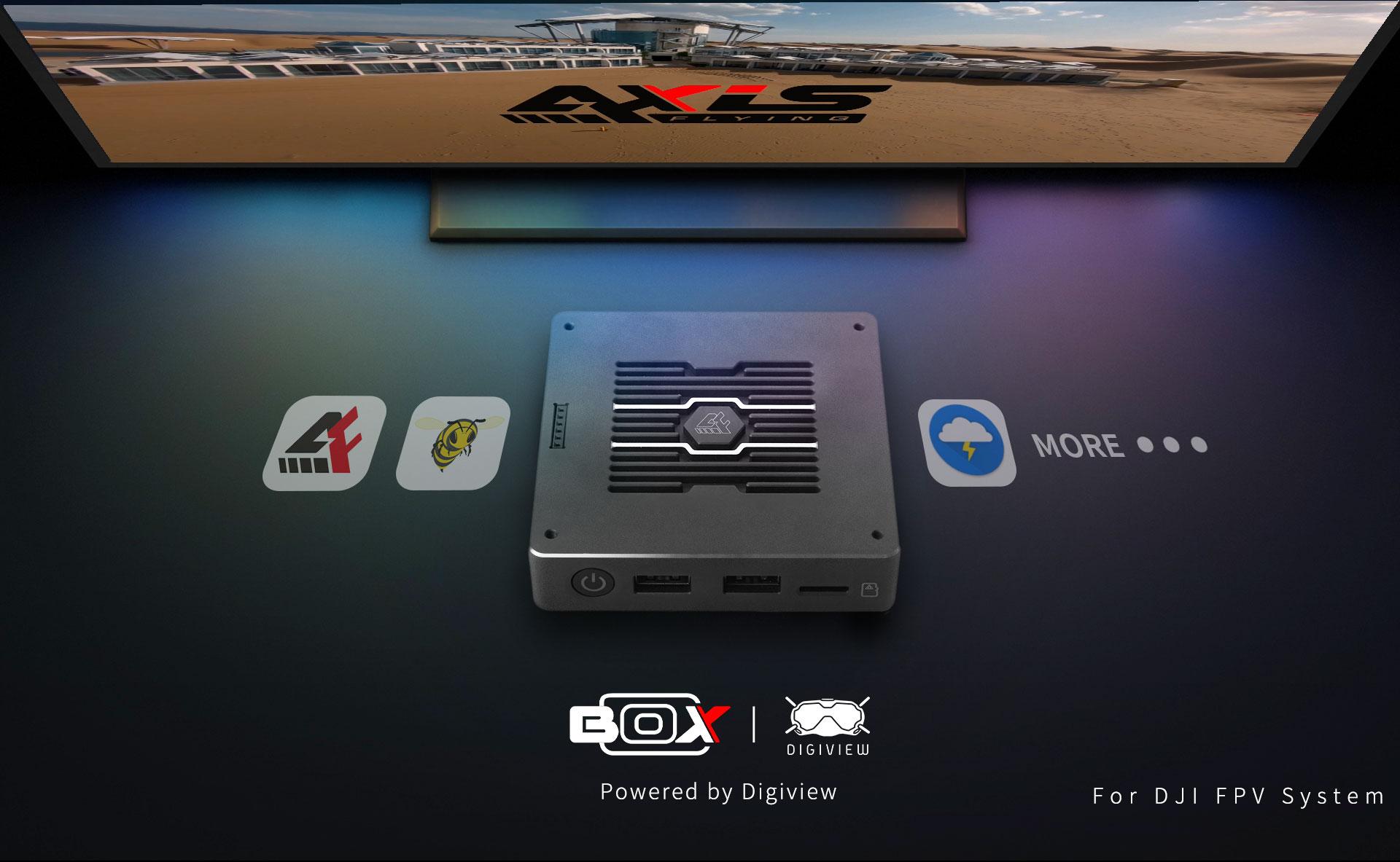 Axis HD BOX