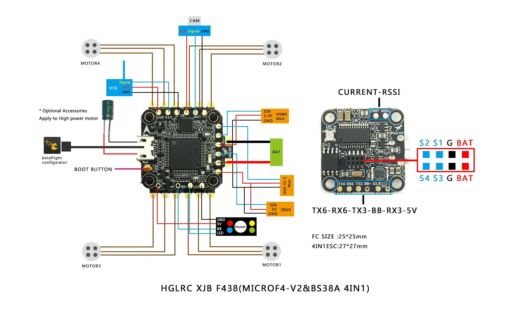hglrc xjb f438-tx20 v2