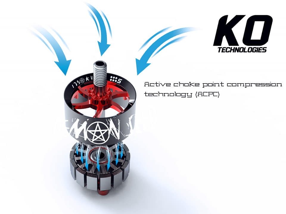 KO technologies ACPC
