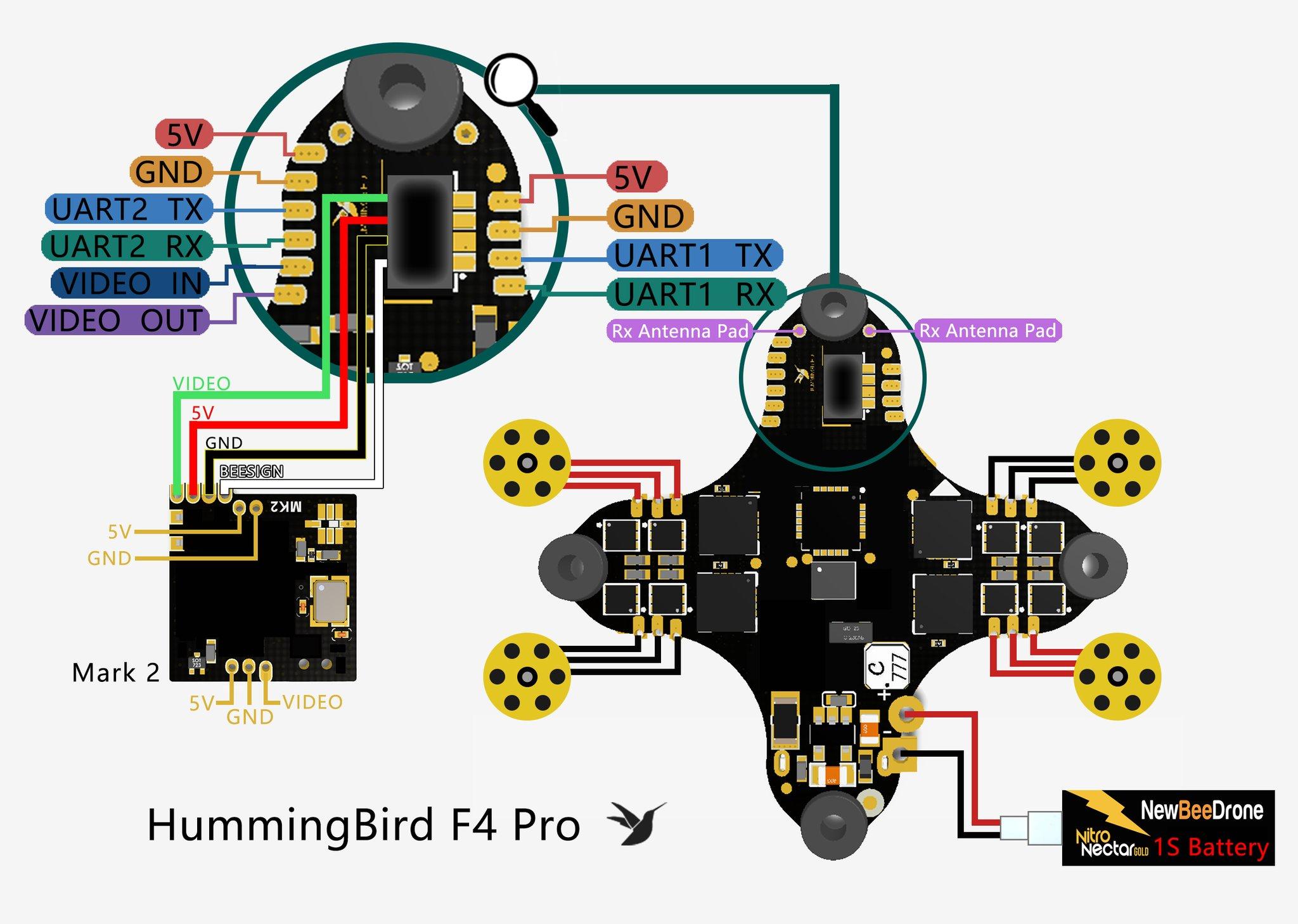 Hummingbird F4 Pro