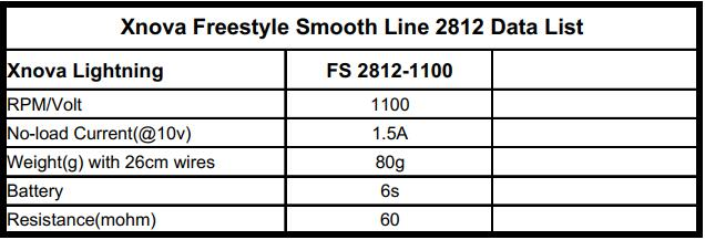 XNOVA Freestyle Smooth Line 2812 Data List