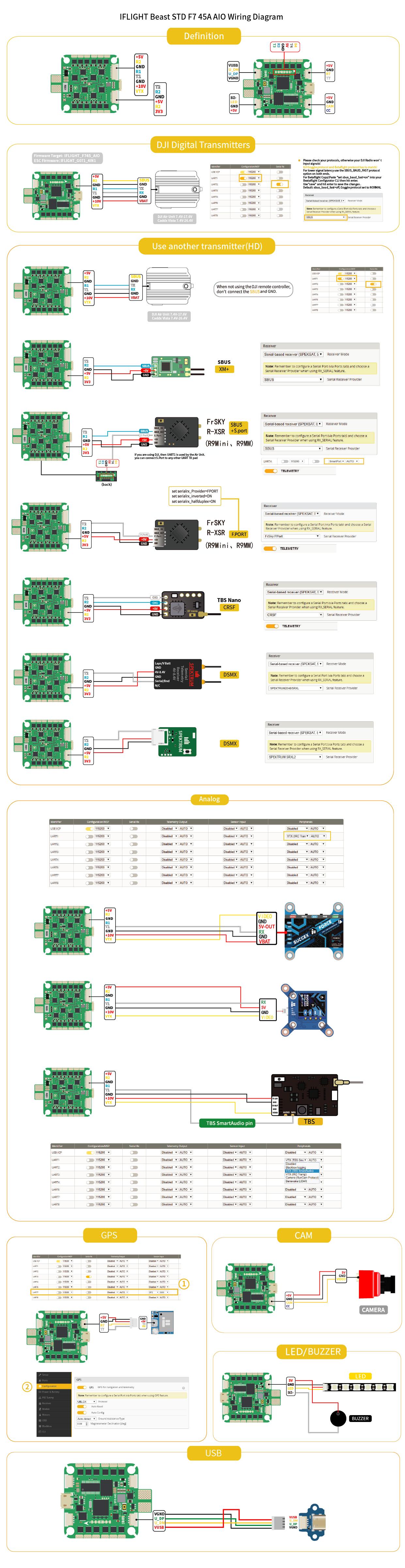 Iflight Beast STD F7 45A AIO Wiring Diagram