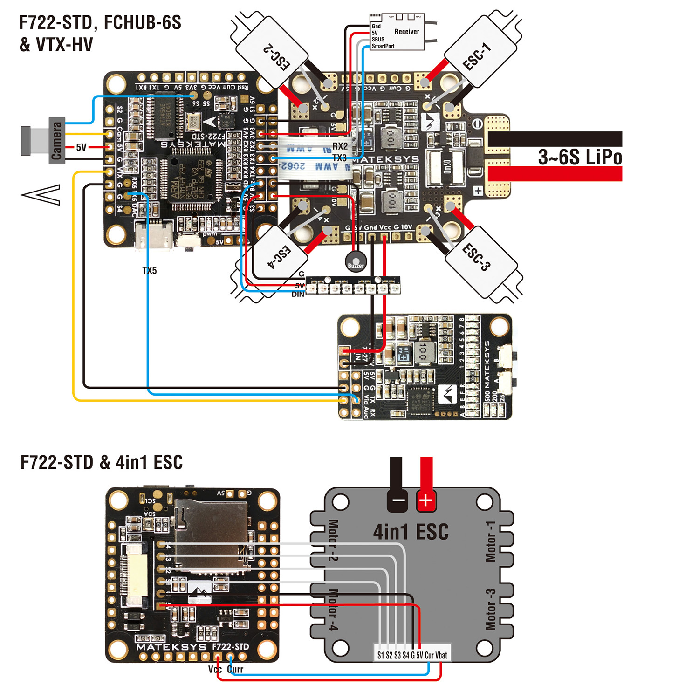 F722-STD_C2.jpg
