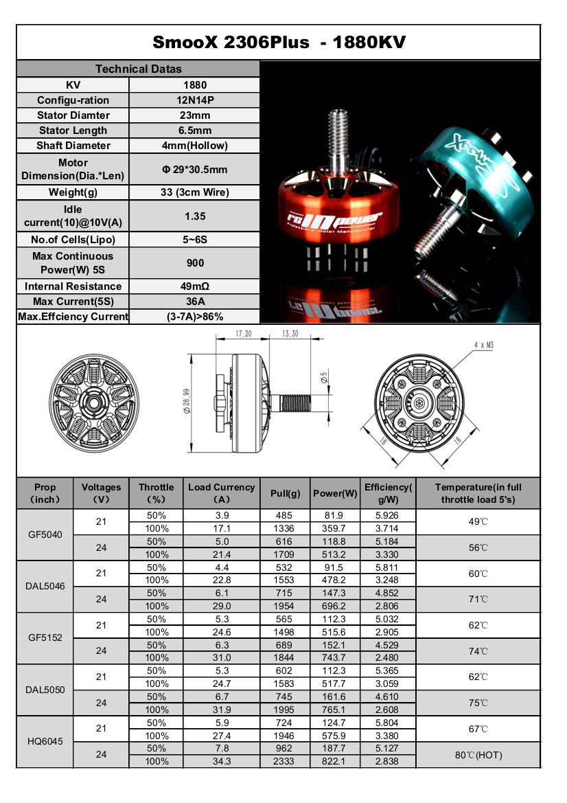 smoox 2306.5 rcinpower