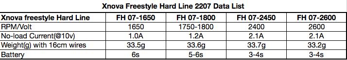 xnova festyle hard line