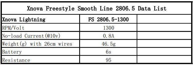 XNOVA Freestyle Smooth Line 2806.5 Data List